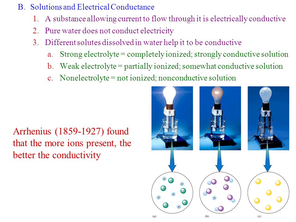 that the more ions present, the better the conductivity