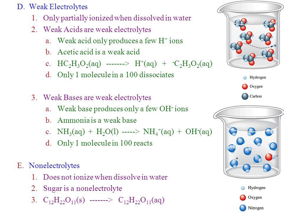 D. Weak Electrolytes Only partially ionized when dissolved in water. Weak Acids are weak electrolytes.