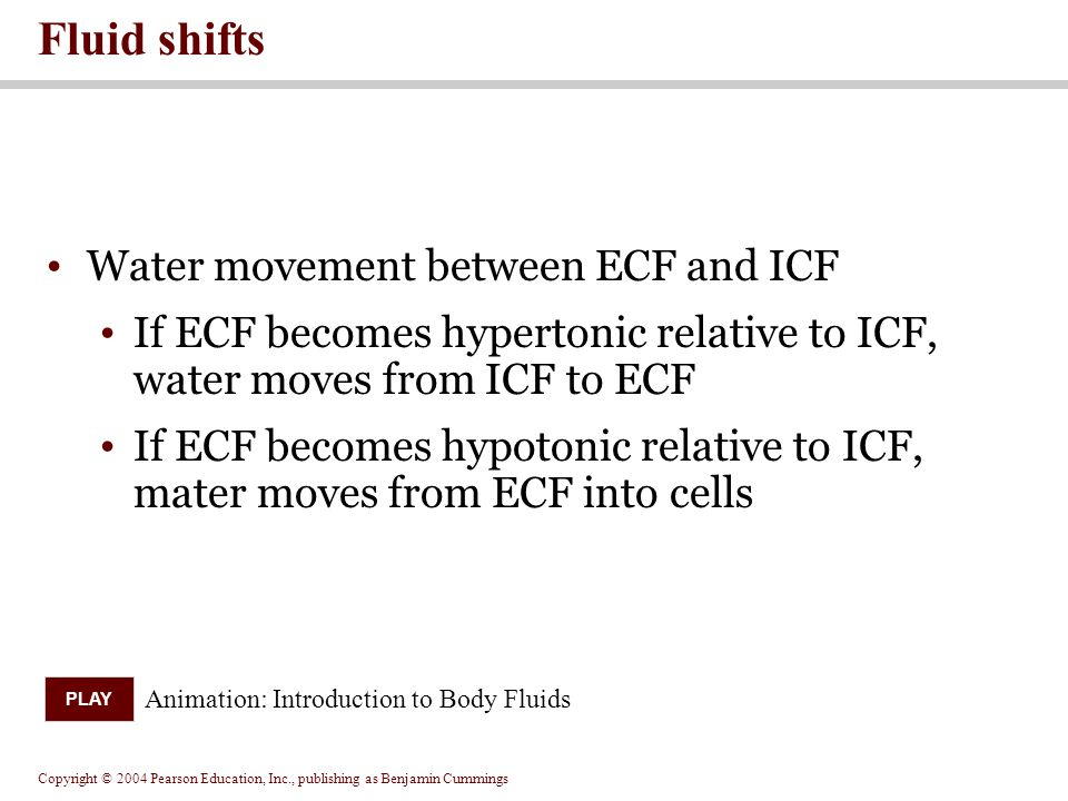Fluid shifts Water movement between ECF and ICF