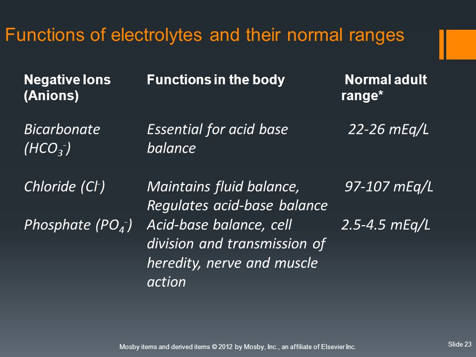 Functions of electrolytes and their normal ranges