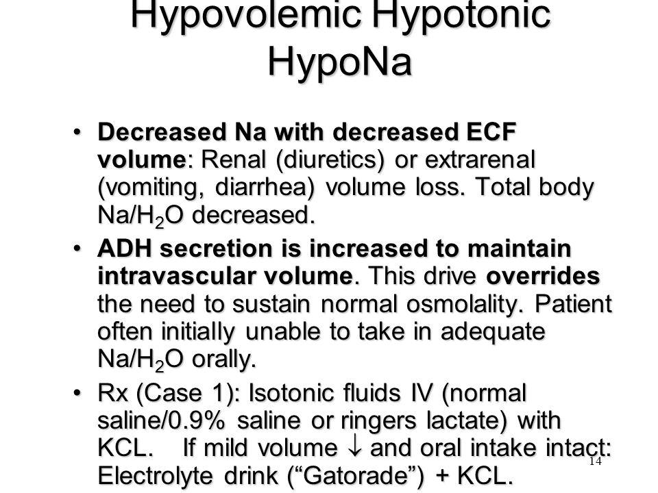 Hypovolemic Hypotonic HypoNa