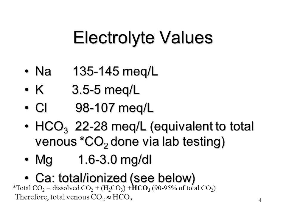 Electrolyte Values Na 135-145 meq/L K 3.5-5 meq/L Cl 98-107 meq/L