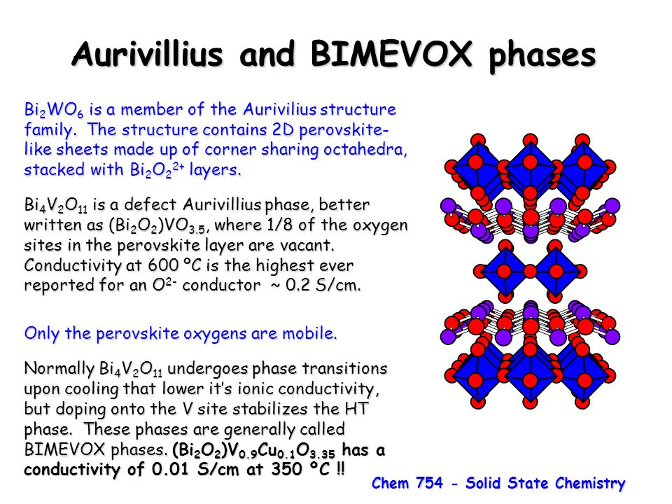 Aurivillius and BIMEVOX phases