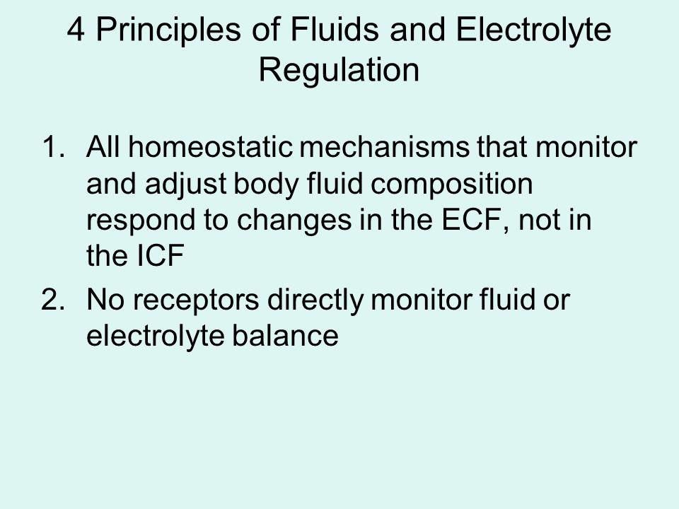 4 Principles of Fluids and Electrolyte Regulation