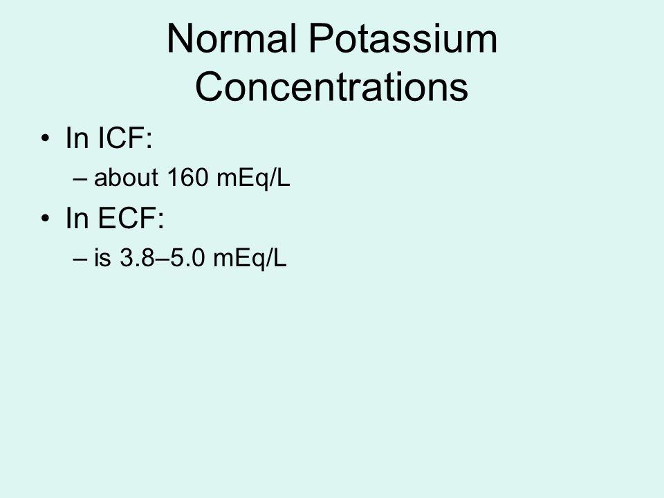 Normal Potassium Concentrations