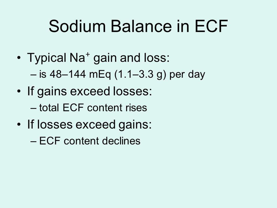 Sodium Balance in ECF Typical Na+ gain and loss: