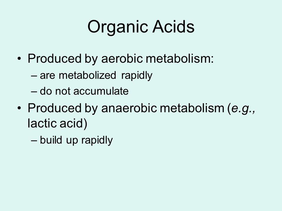 Organic Acids Produced by aerobic metabolism: