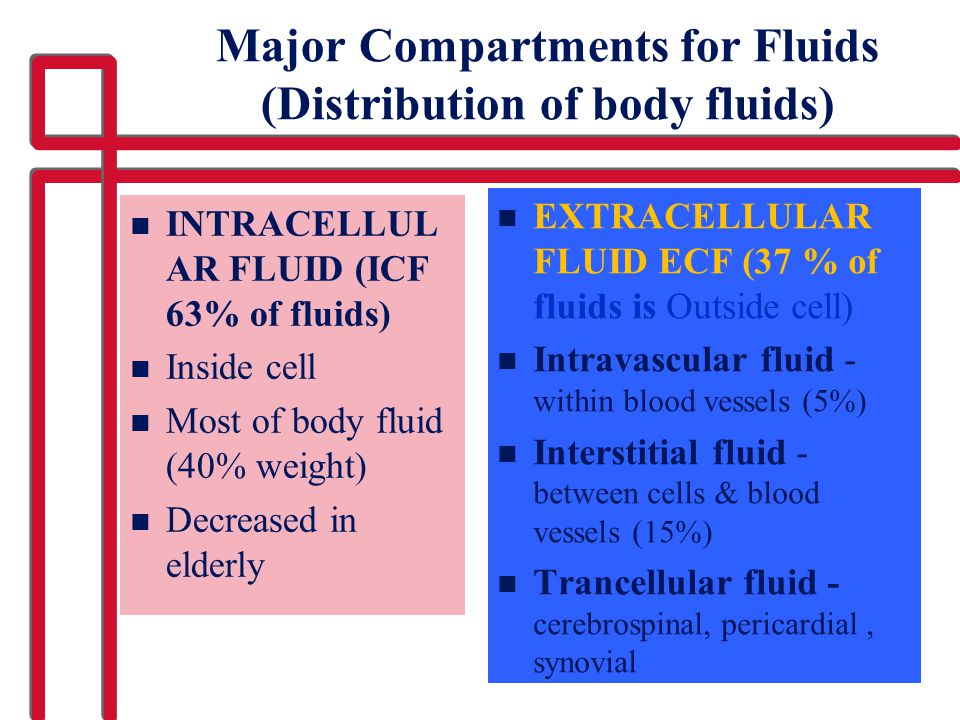 Major Compartments for Fluids (Distribution of body fluids)