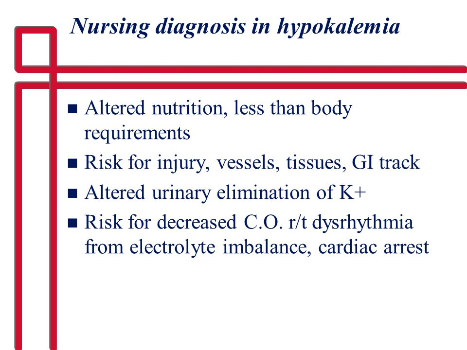 Nursing diagnosis in hypokalemia