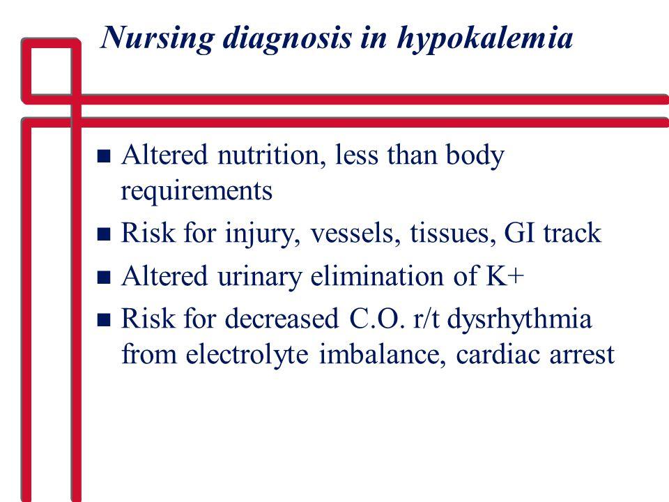 Nursing diagnosis in hypokalemia