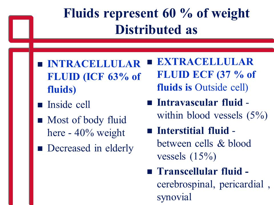 Fluids represent 60 % of weight Distributed as