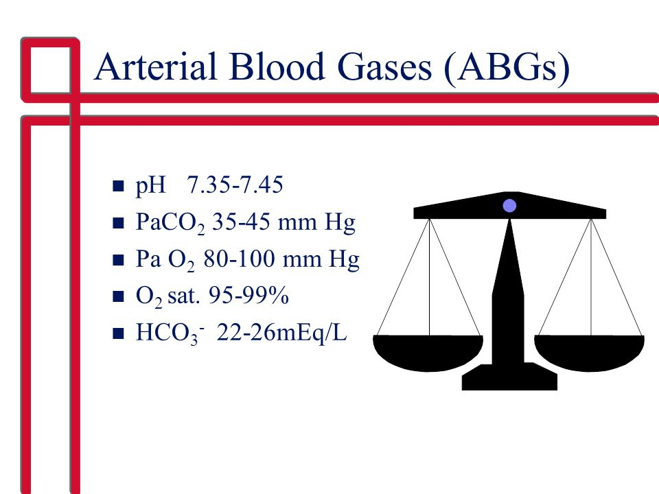 Arterial Blood Gases (ABGs)