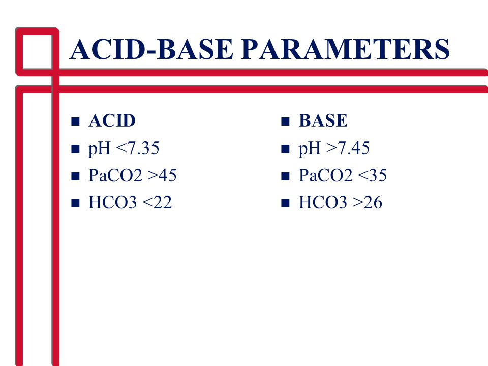 ACID-BASE PARAMETERS ACID pH <7.35 PaCO2 >45 HCO3 <22 BASE