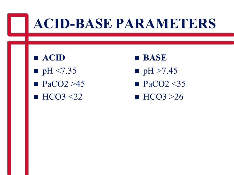 ACID-BASE PARAMETERS ACID pH <7.35 PaCO2 >45 HCO3 <22 BASE