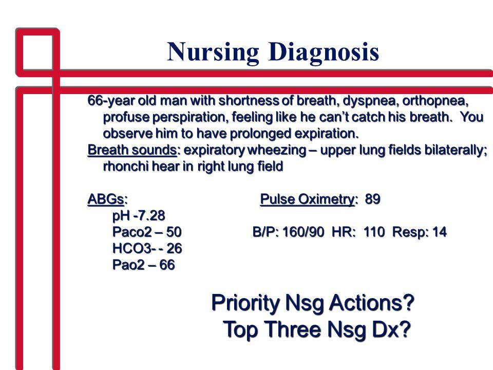 Nursing Diagnosis Top Three Nsg Dx