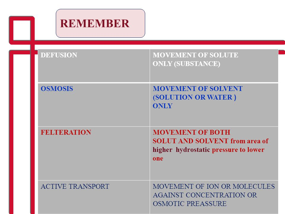 REMEMBER MOVEMENT OF SOLUTE ONLY (SUBSTANCE) DEFUSION