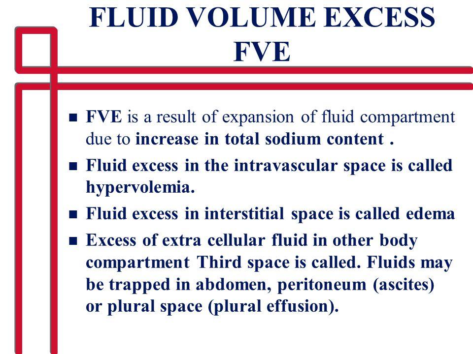 FLUID VOLUME EXCESS FVE