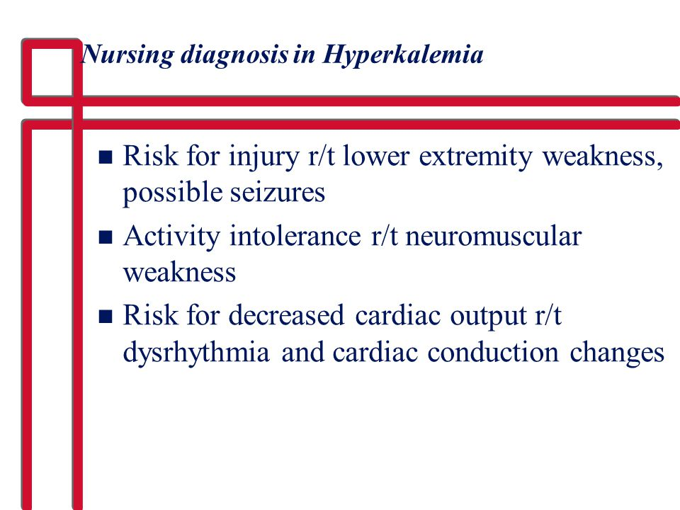 Nursing diagnosis in Hyperkalemia