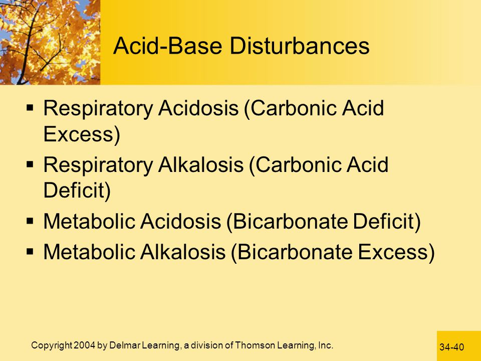 Acid-Base Disturbances