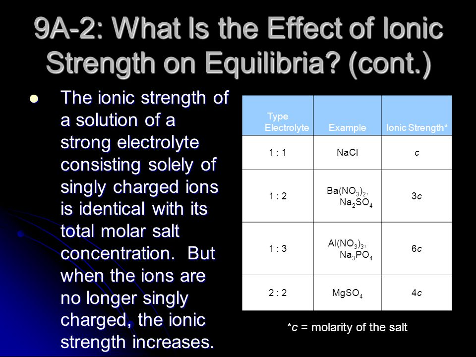 9A-2: What Is the Effect of Ionic Strength on Equilibria (cont.)
