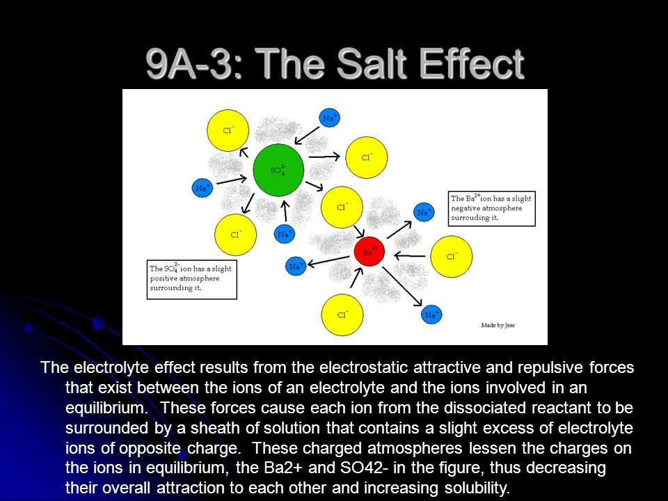 9A-3: The Salt Effect