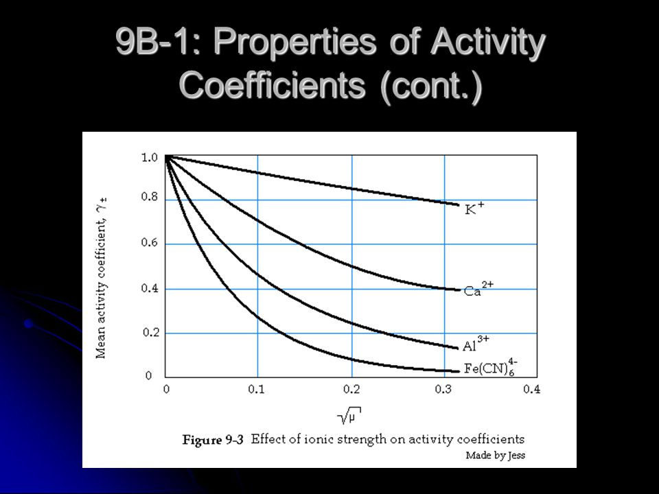 9B-1: Properties of Activity Coefficients (cont.)