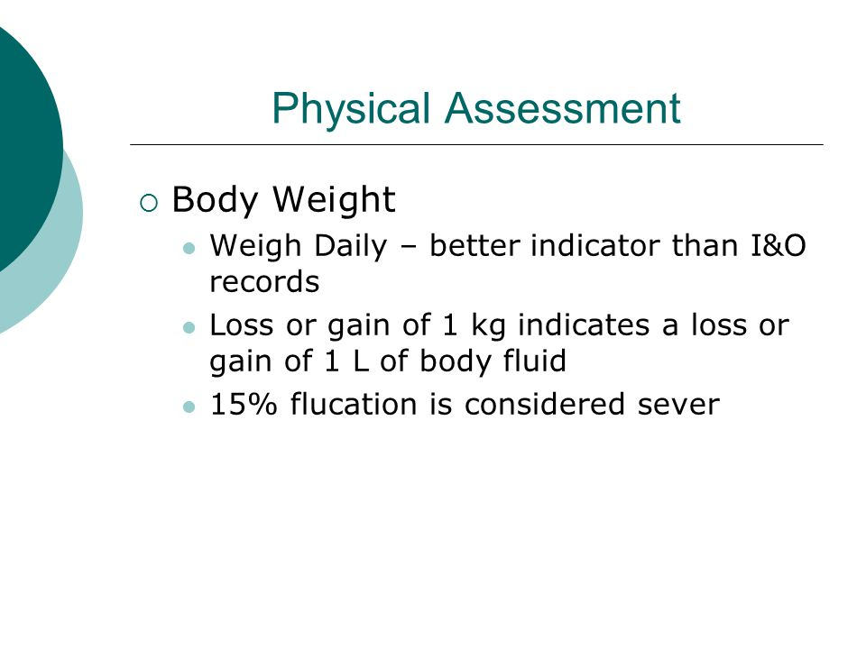 Physical Assessment Body Weight