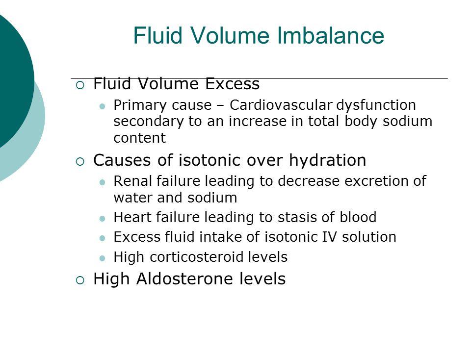 Fluid Volume Imbalance