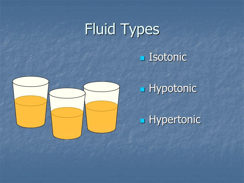 Fluid Types Isotonic Hypotonic Hypertonic