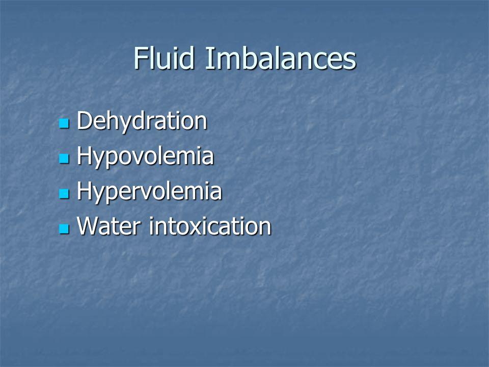 Fluid Imbalances Dehydration Hypovolemia Hypervolemia