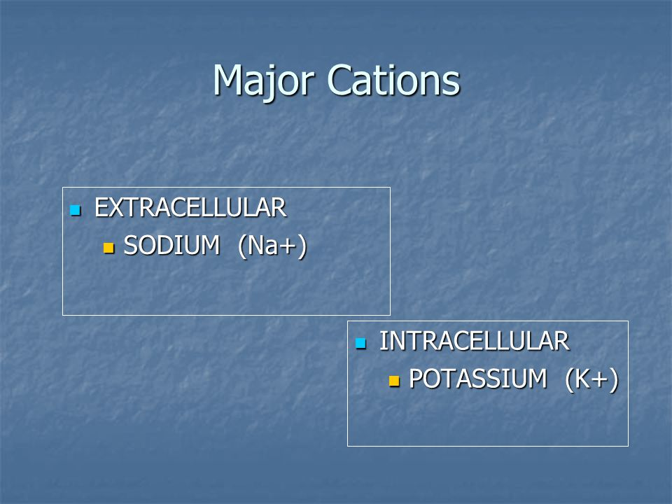 Major Cations EXTRACELLULAR SODIUM (Na+) INTRACELLULAR POTASSIUM (K+)
