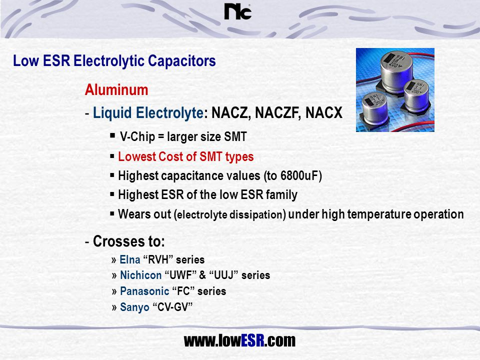 Low ESR Electrolytic Capacitors Aluminum