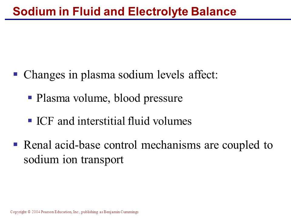 Sodium in Fluid and Electrolyte Balance