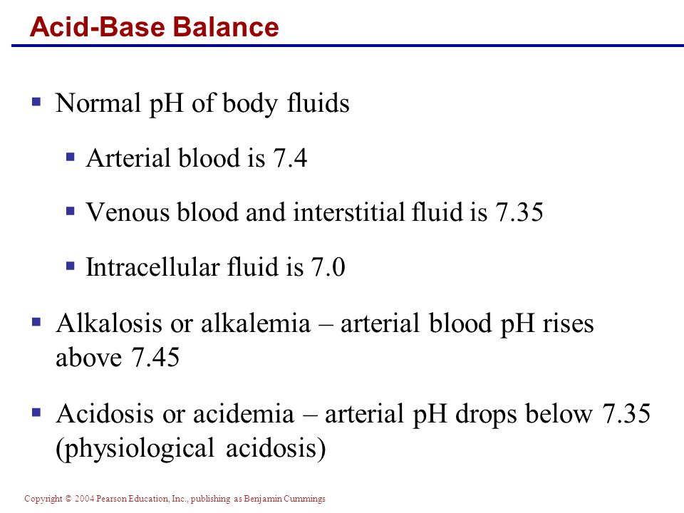 Normal pH of body fluids