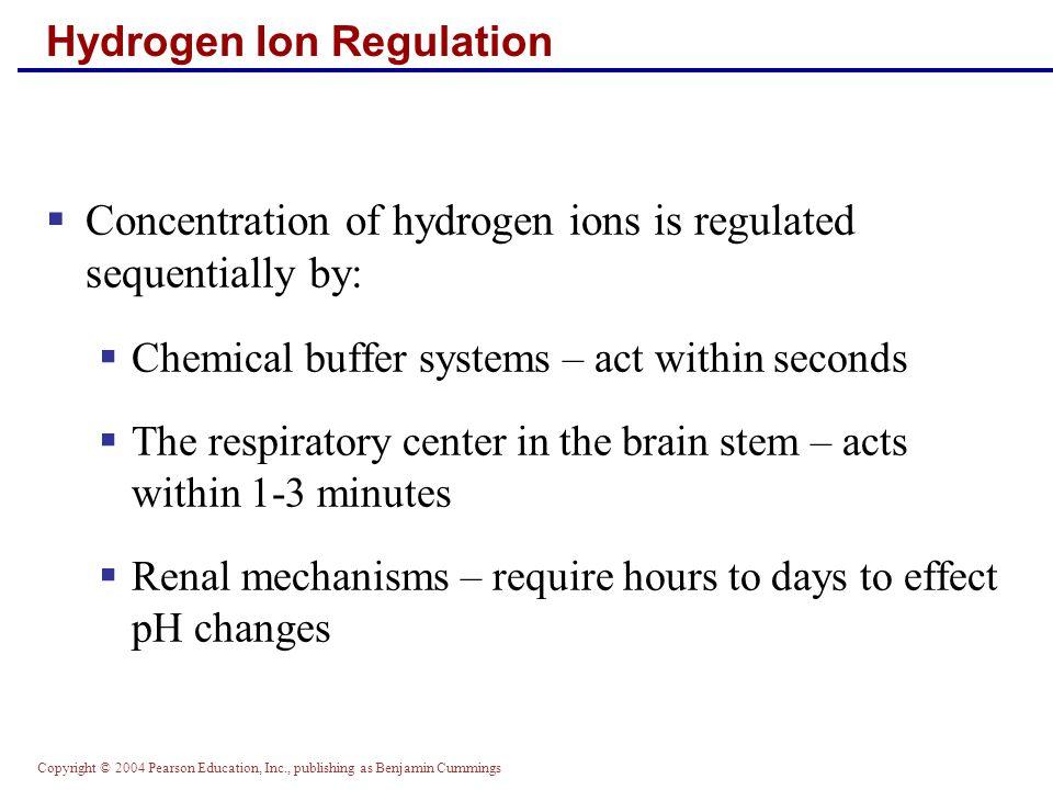 Hydrogen Ion Regulation