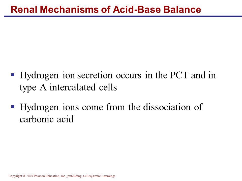 Renal Mechanisms of Acid-Base Balance