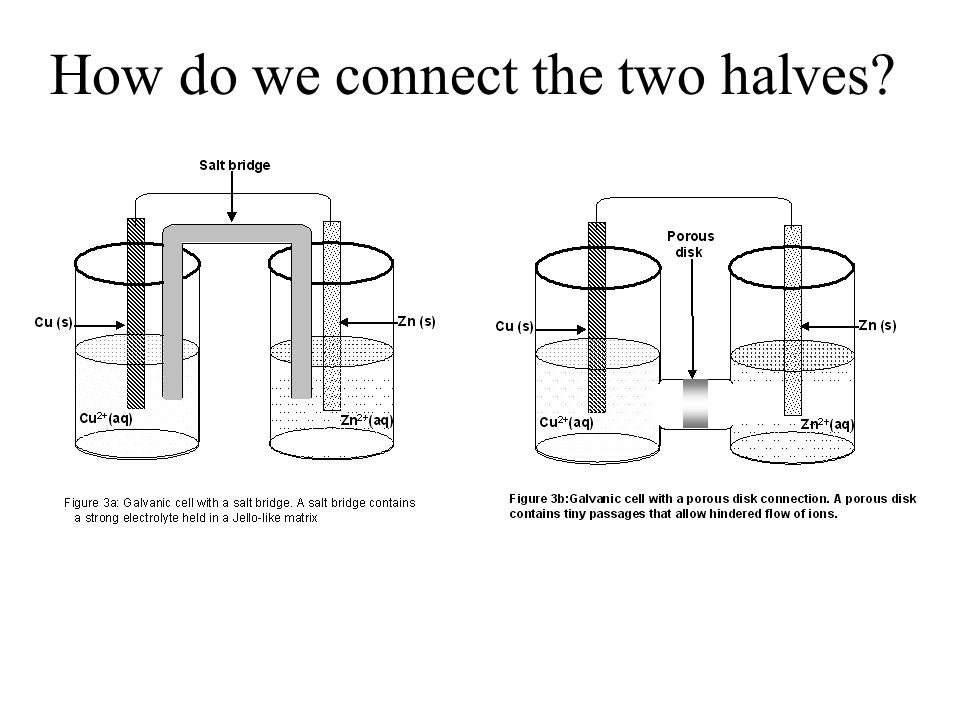 How do we connect the two halves
