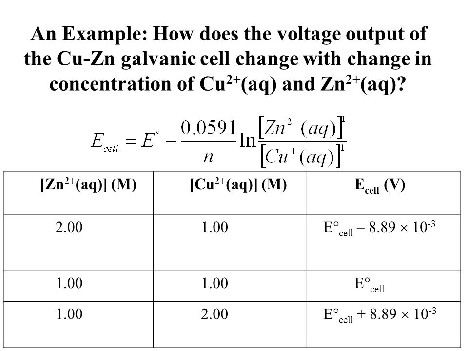 An Example: How does the voltage output of the Cu-Zn galvanic cell change with change in concentration of Cu2+(aq) and Zn2+(aq)