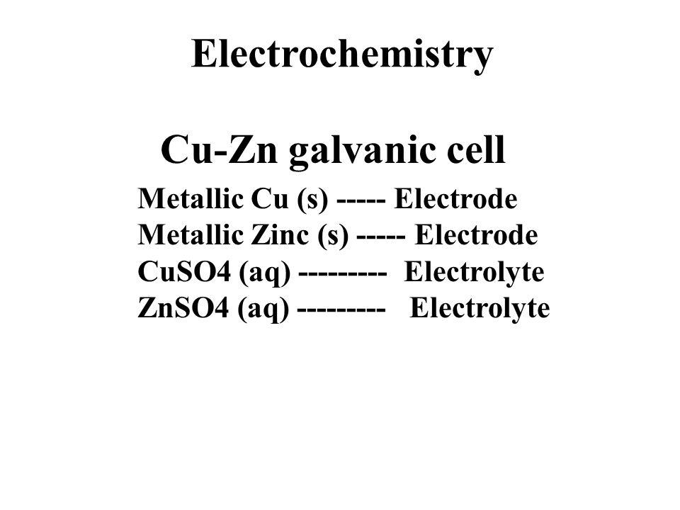 Electrochemistry Cu-Zn galvanic cell