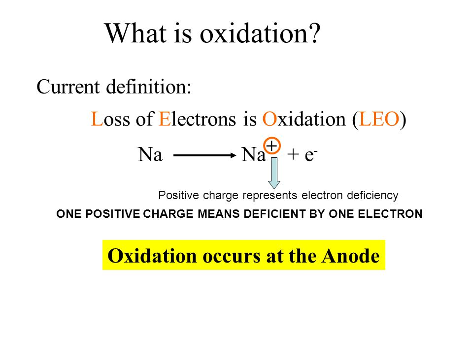 What is oxidation Current definition: