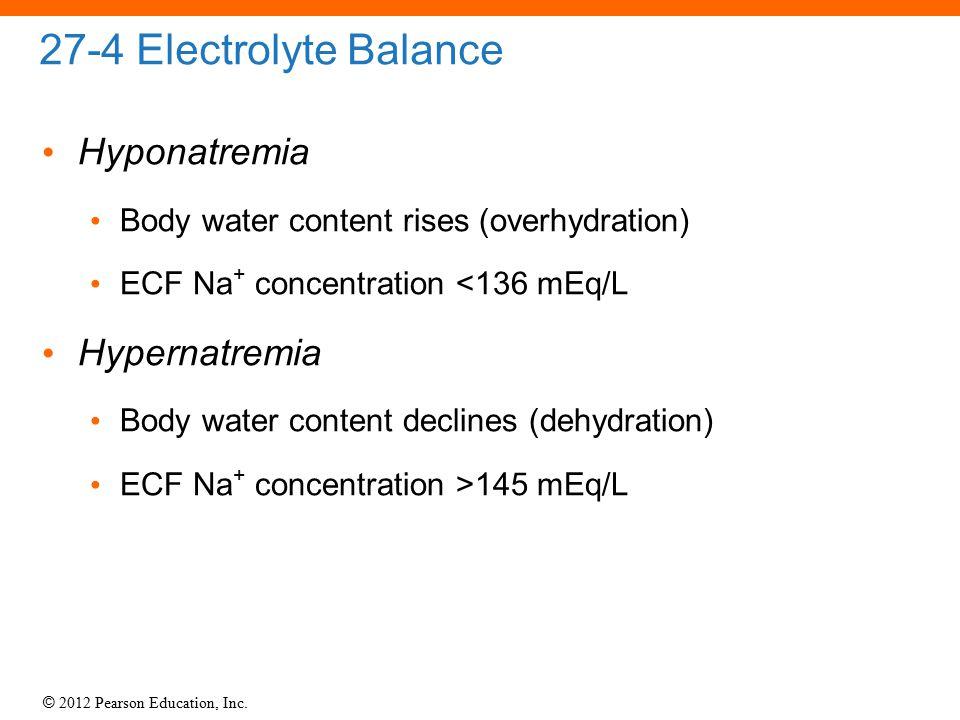 27-4 Electrolyte Balance Hyponatremia Hypernatremia