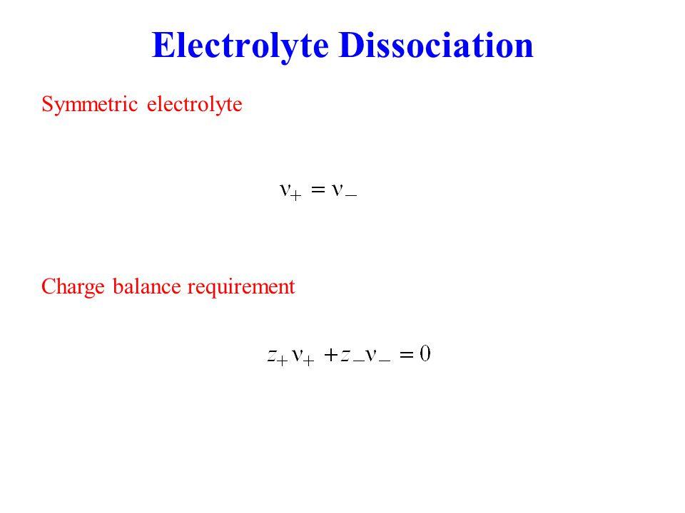 Electrolyte Dissociation