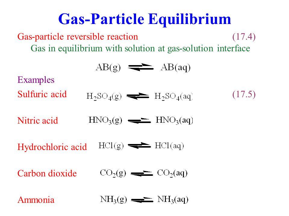 Gas-Particle Equilibrium