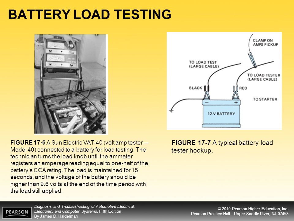 BATTERY LOAD TESTING FIGURE 17-7 A typical battery load tester hookup.