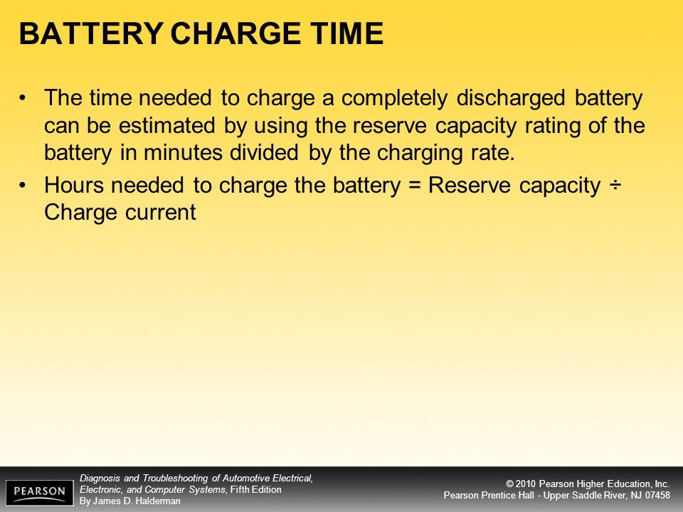 BATTERY CHARGE TIME