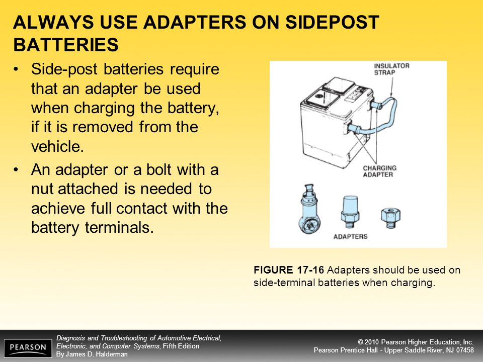 ALWAYS USE ADAPTERS ON SIDEPOST BATTERIES