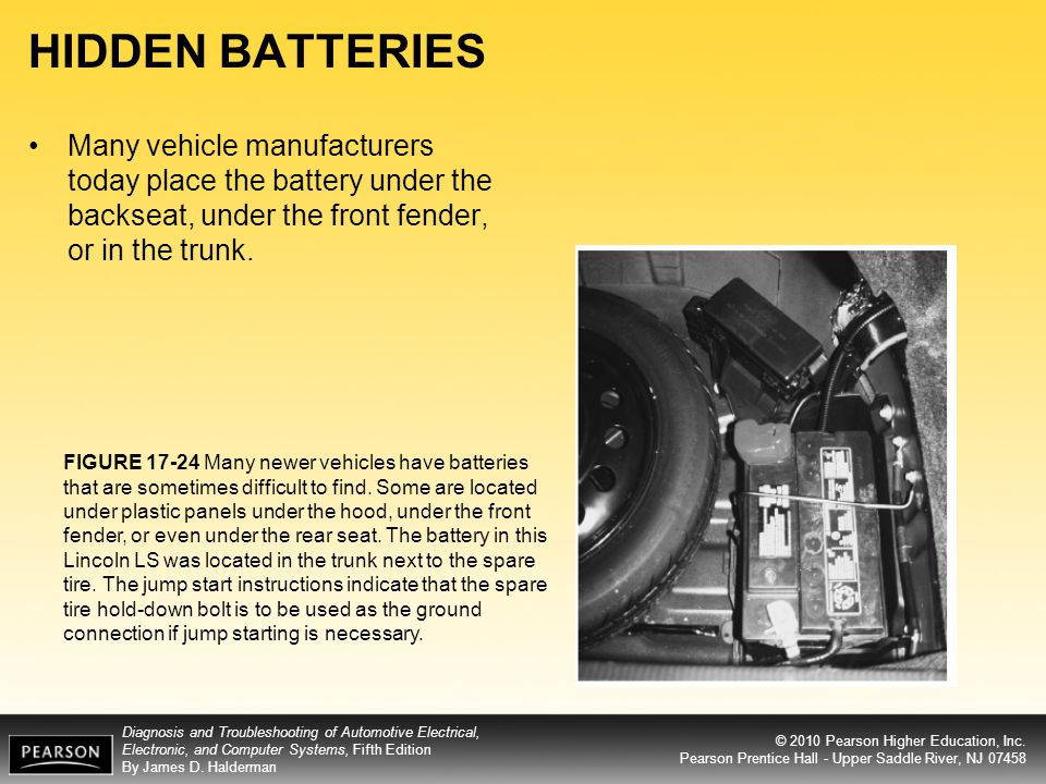 HIDDEN BATTERIES Many vehicle manufacturers today place the battery under the backseat, under the front fender, or in the trunk.