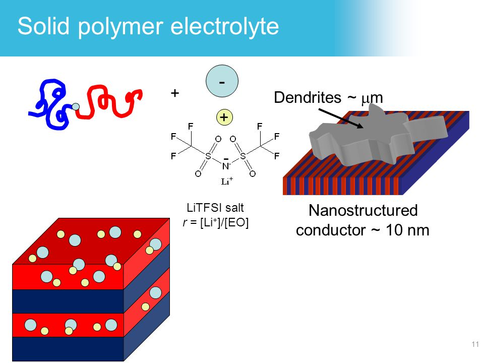 Solid polymer electrolyte