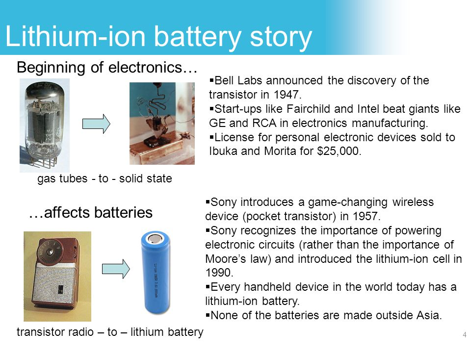 Lithium-ion battery story