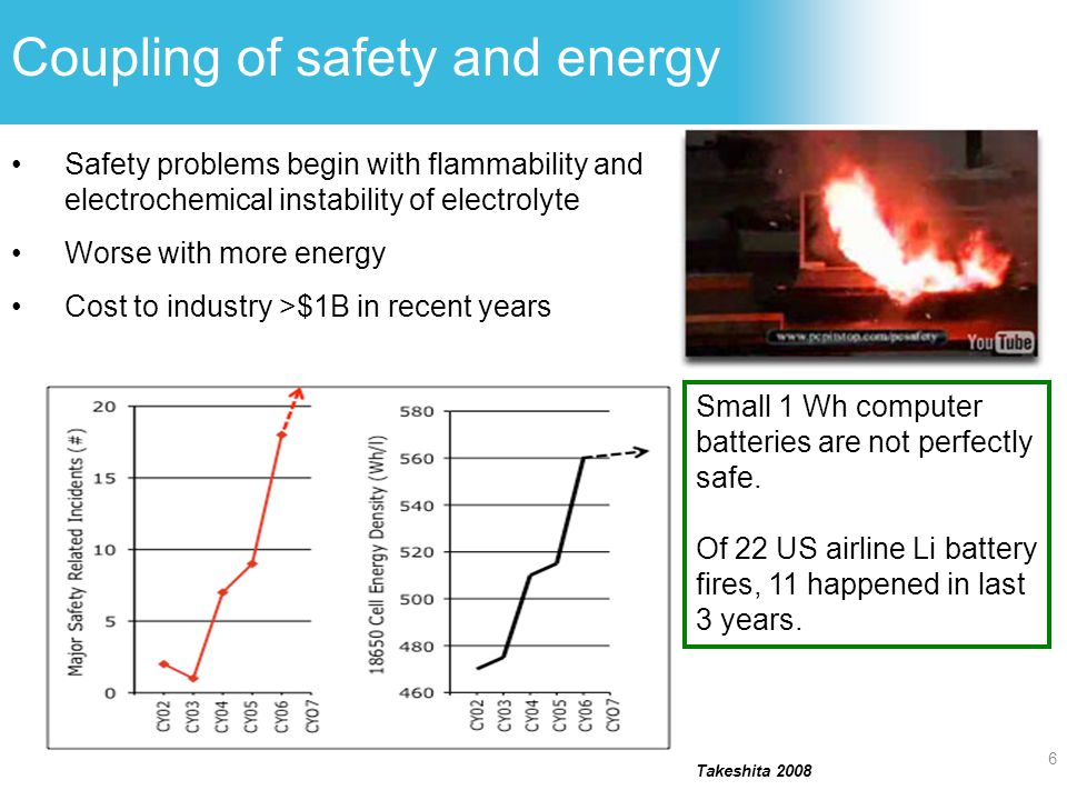 Coupling of safety and energy